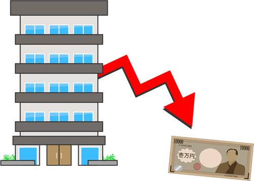 家賃減少リスク